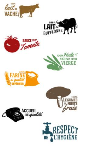 Les différents critères qui ont permis de valider la certification 2019 de la meilleure pizzeria L'authentique pizza à Nice